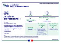 infog_vaccins_professionnels